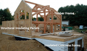 timber frame home energy efficient foundation and walls