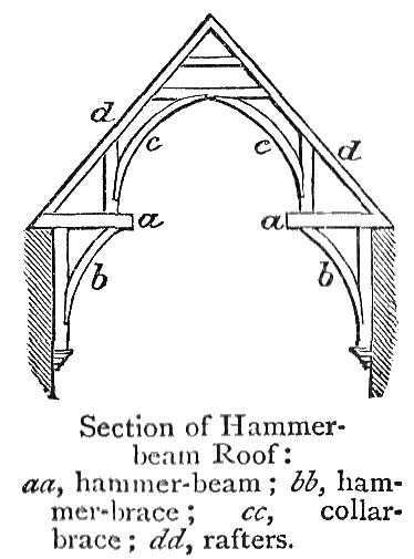 illustration of hammerbeam roof truss